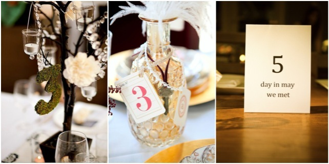 Wedding planning ideas for table numbers live alpha brainwave