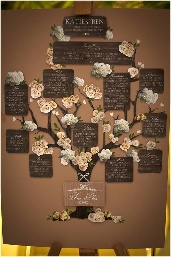 Table Plan Weddings Wedding Reception Table Plans