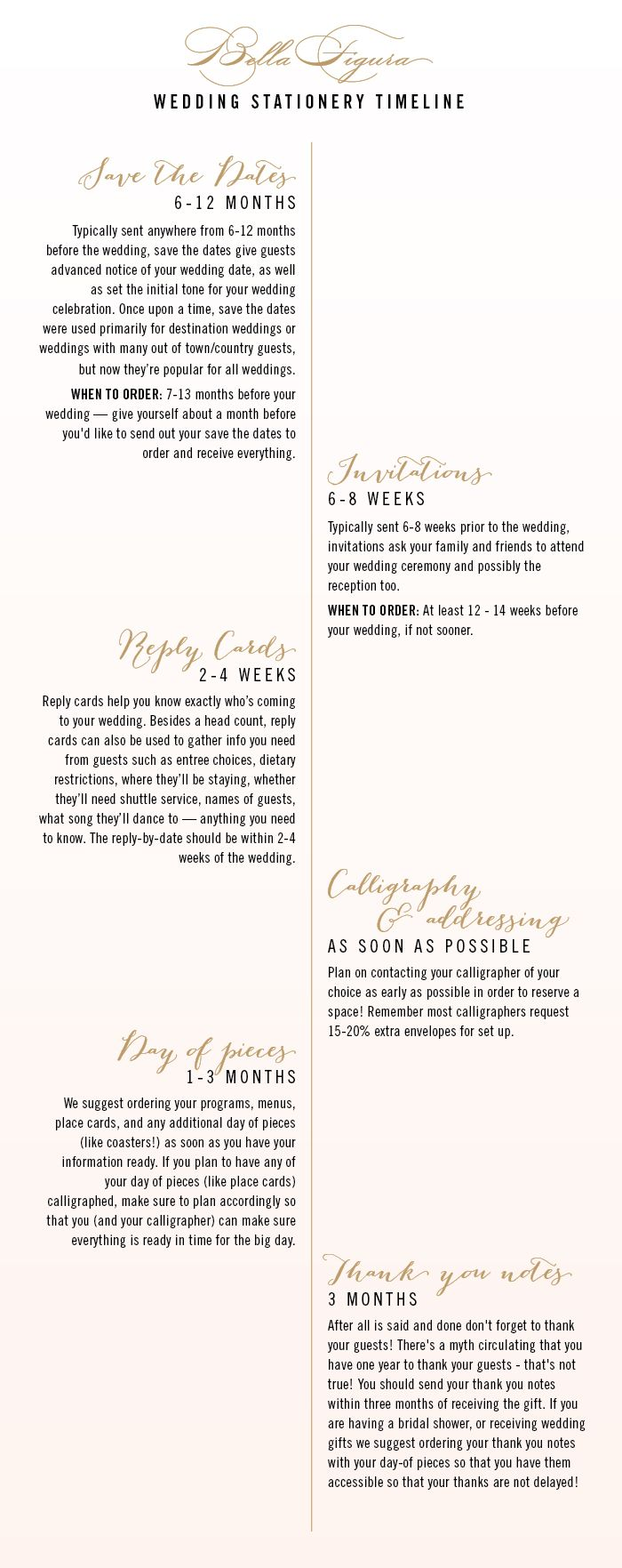 6 Super Helpful Wedding Invitation Checklists - MODwedding