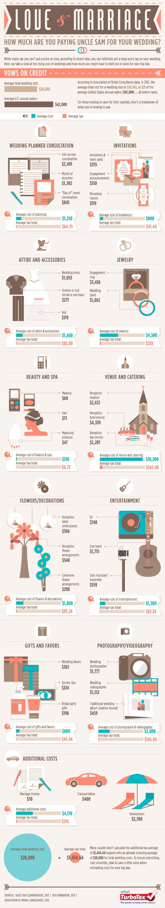 wedding-budget-4-01052014nz