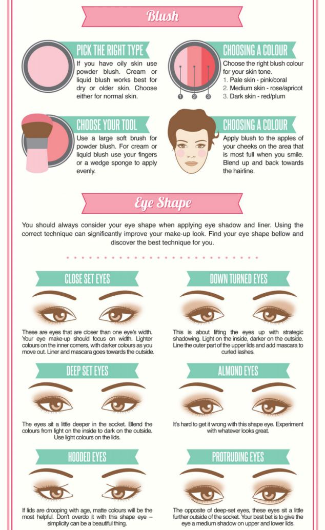 9 Beauty Infographics Reveal the Secrets Behind the Bridal ...