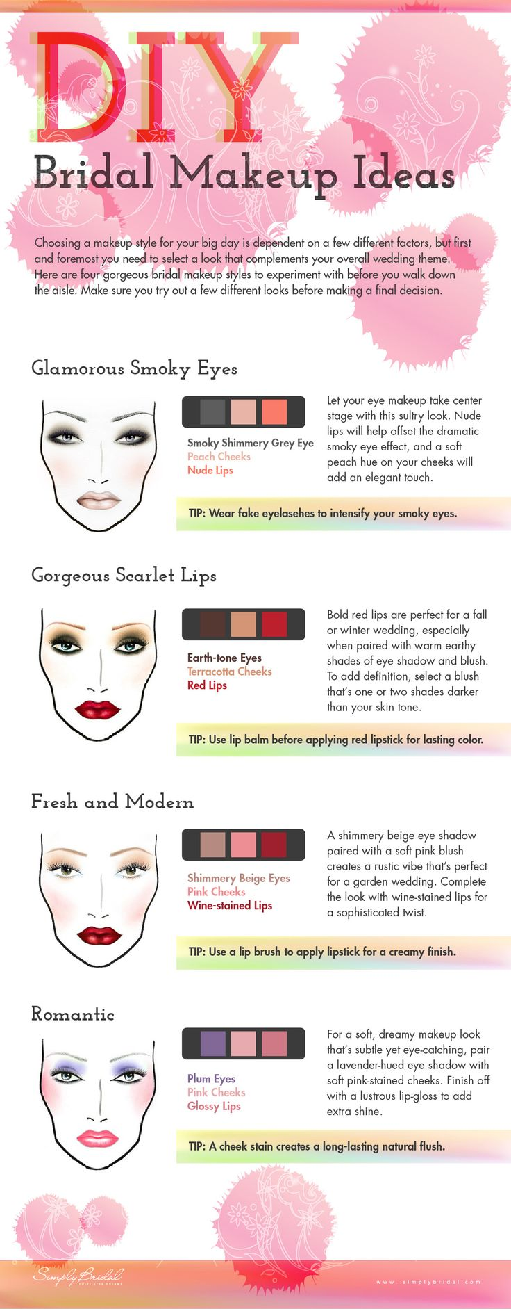 Doing Your Own Makeup For Your Wedding : 10 Amazing DIY Beauty Infographics to Use Before the ...