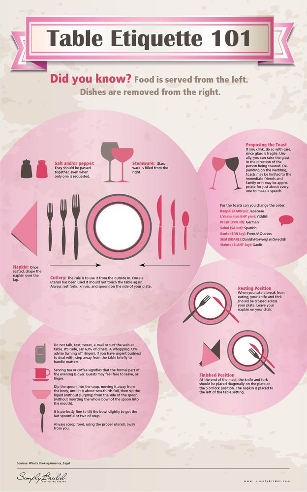 10 wedding planning infographics with interesting facts for 10 good table manners