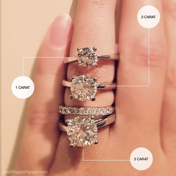 Charmant ... Do Wedding Rings Work Picture Enement And Csnurses U What You Wear To ·  Weddingpartyapp Com ...