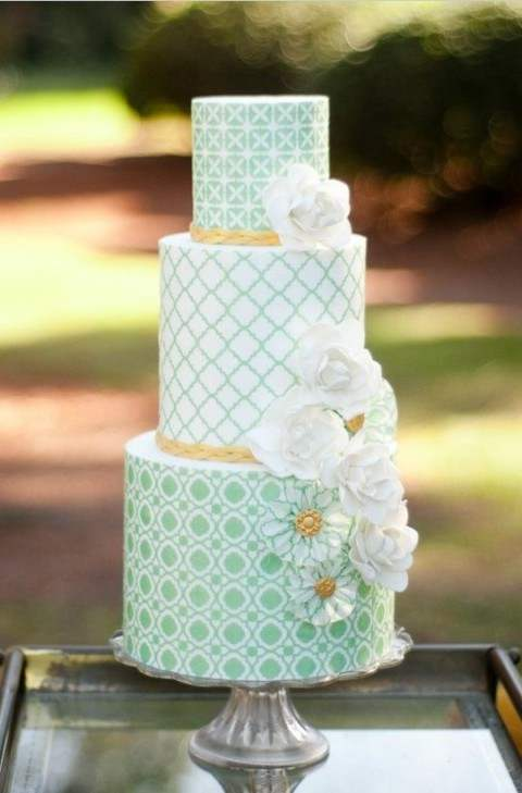 mint-wedding-ideas-19-03072015-ky