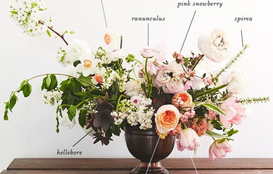 Wedding Planning Tips: Everything You Need to Know About Flowers