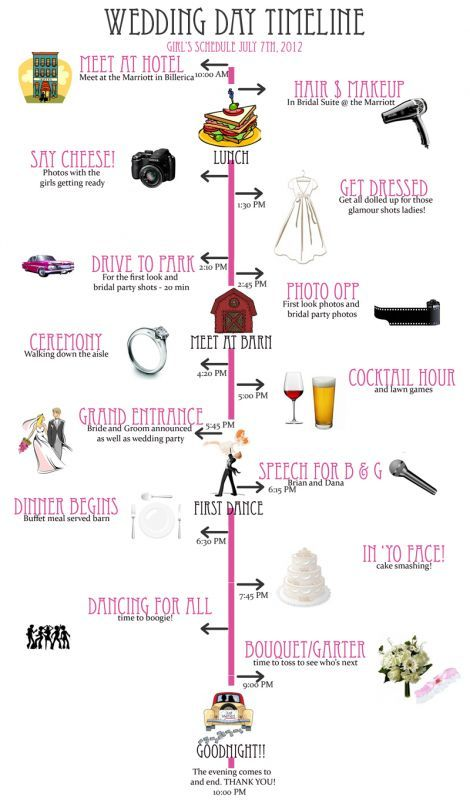 The Essential Wedding Day Timeline - Modwedding
