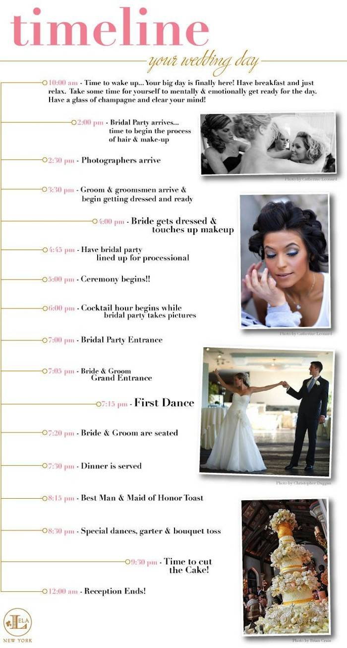Planning A Capsule Wardrobe: Wedding Reception Timeline Planning Guide