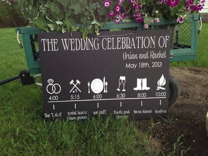 How to plan a wedding reception timeline junglespirit Image collections