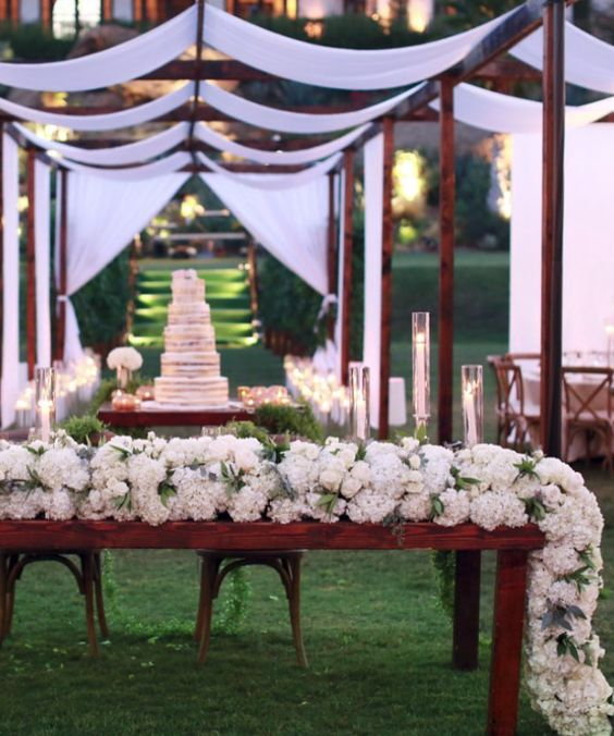 how to plan wedding ceremony and reception