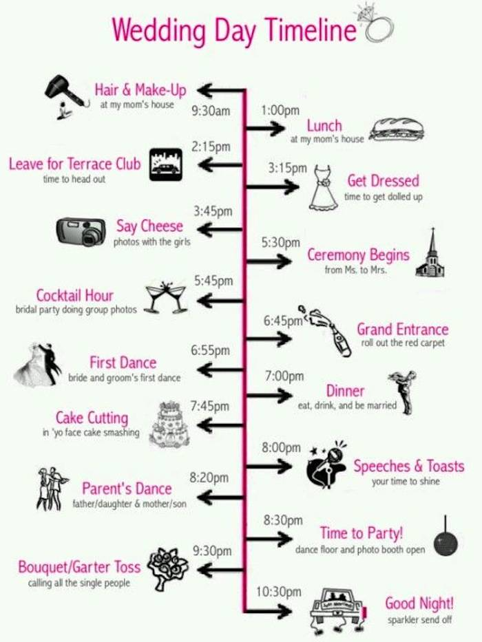 Wedding reception timeline planning guide modwedding - Como planear una boda ...